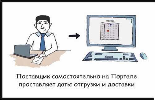 Рисунок32