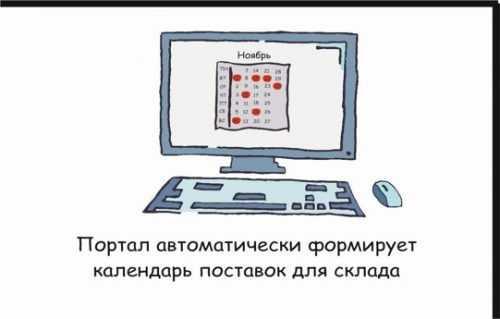 Рисунок33