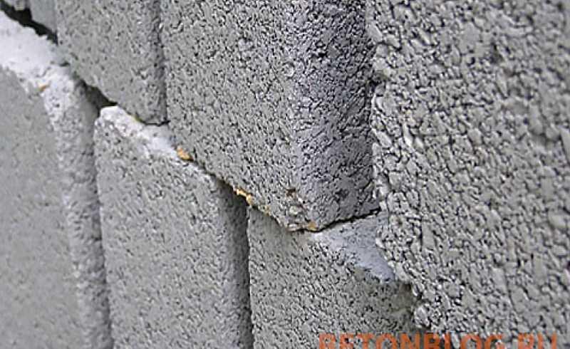 Бетоны ячеистые это инком казань бетон